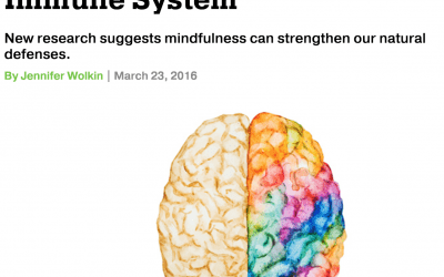 Repost: Train Your Brain to Boost Your Immune System